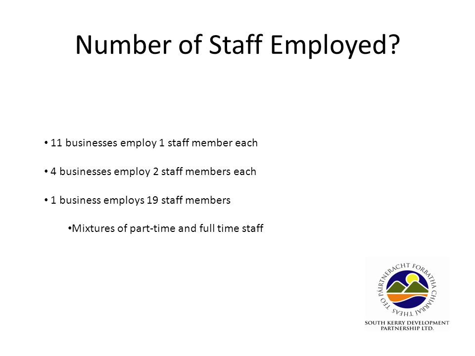 Number of Staff Employed.