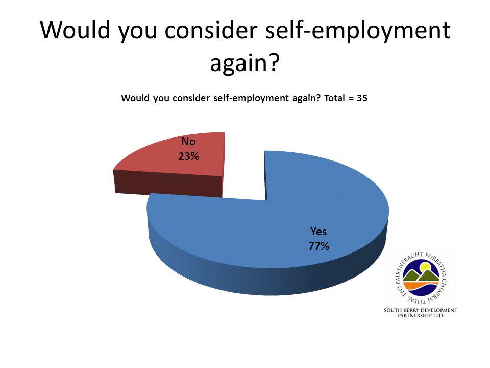 Would you consider self-employment again