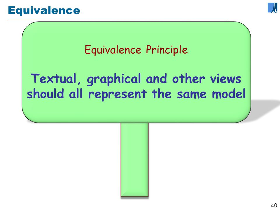 39 Text-graphics equivalence