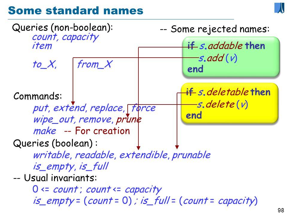 97 Naming rules Achieve consistency by systematically using a set of standardized names.
