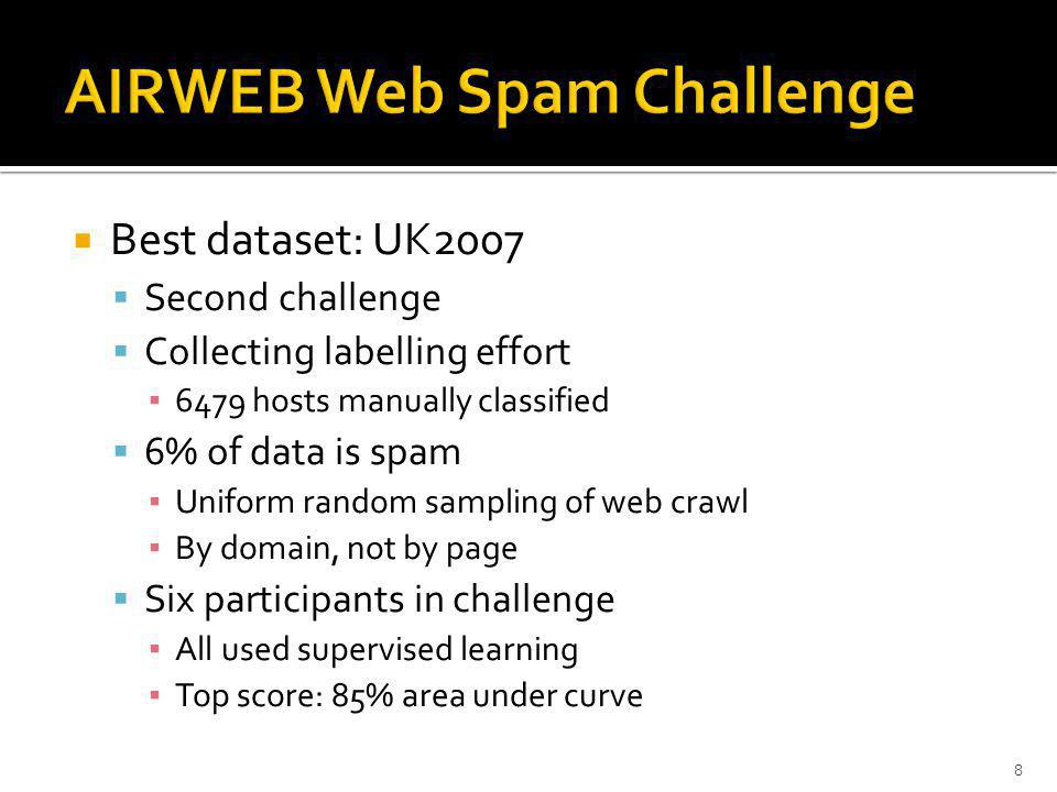 Best dataset: UK2007 Second challenge Collecting labelling effort 6479 hosts manually classified 6% of data is spam Uniform random sampling of web crawl By domain, not by page Six participants in challenge All used supervised learning Top score: 85% area under curve 8