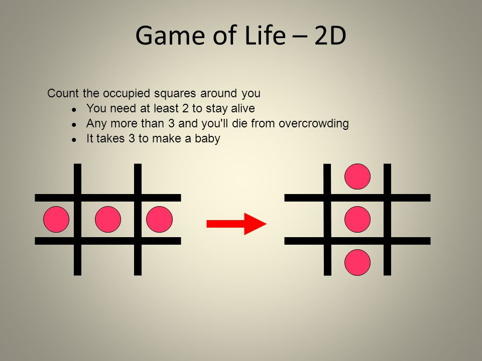 Count the occupied squares around you You need at least 2 to stay alive Any more than 3 and you ll die from overcrowding It takes 3 to make a baby Game of Life – 2D