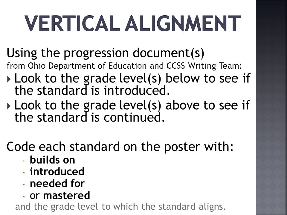 Using the progression document(s) from Ohio Department of Education and CCSS Writing Team: Look to the grade level(s) below to see if the standard is introduced.