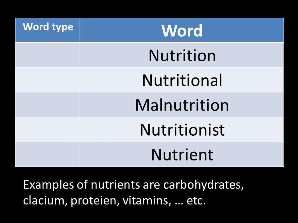 Word Word type Nutrition Nutritional Malnutrition Nutritionist Nutrient Examples of nutrients are carbohydrates, clacium, proteien, vitamins, … etc.
