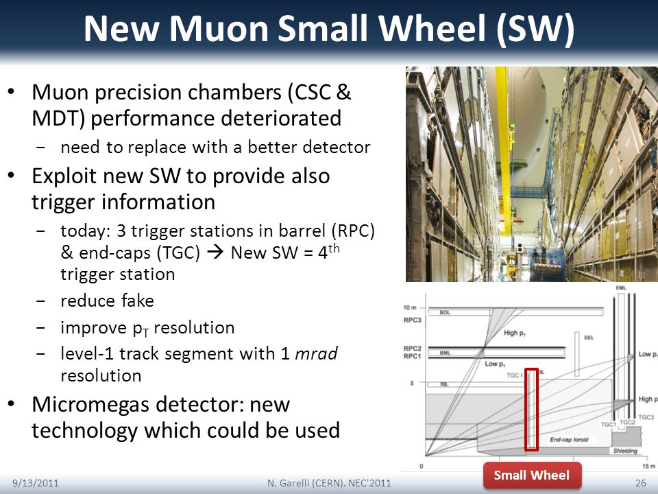 New Muon Small Wheel (SW) Muon precision chambers (CSC & MDT) performance deteriorated need to replace with a better detector Exploit new SW to provide also trigger information today: 3 trigger stations in barrel (RPC) & end-caps (TGC) New SW = 4 th trigger station reduce fake improve p T resolution level-1 track segment with 1 mrad resolution Micromegas detector: new technology which could be used 9/13/2011N.