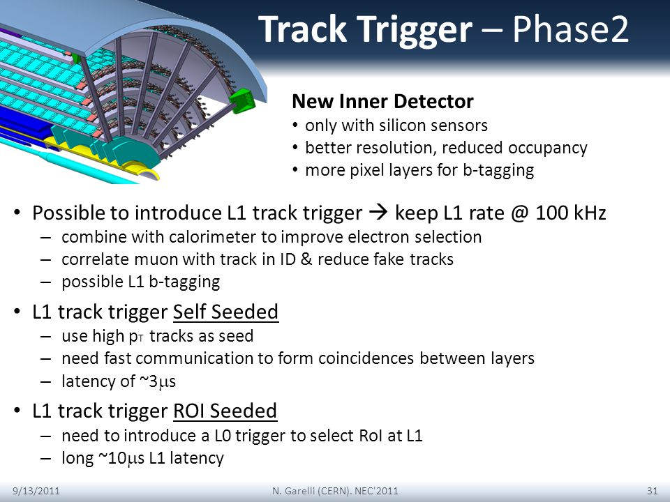 Track Trigger – Phase2 Possible to introduce L1 track trigger keep L1 rate @ 100 kHz – combine with calorimeter to improve electron selection – correlate muon with track in ID & reduce fake tracks – possible L1 b-tagging L1 track trigger Self Seeded – use high p T tracks as seed – need fast communication to form coincidences between layers – latency of ~3 s L1 track trigger ROI Seeded – need to introduce a L0 trigger to select RoI at L1 – long ~10 s L1 latency 9/13/2011N.