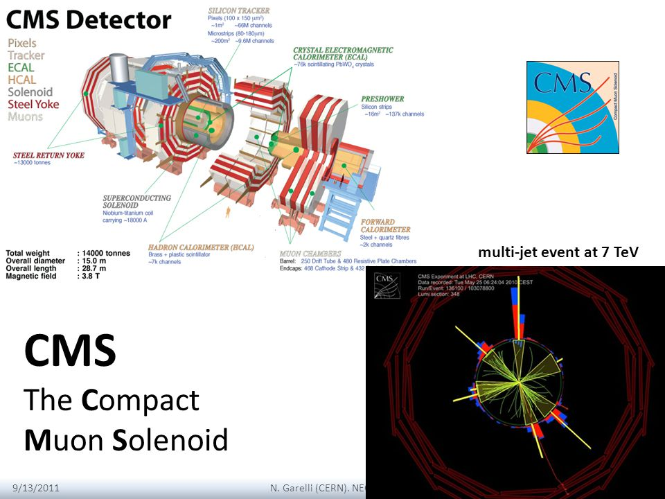 multi-jet event at 7 TeV CMS The Compact Muon Solenoid 9/13/2011 32 N. Garelli (CERN). NEC 2011
