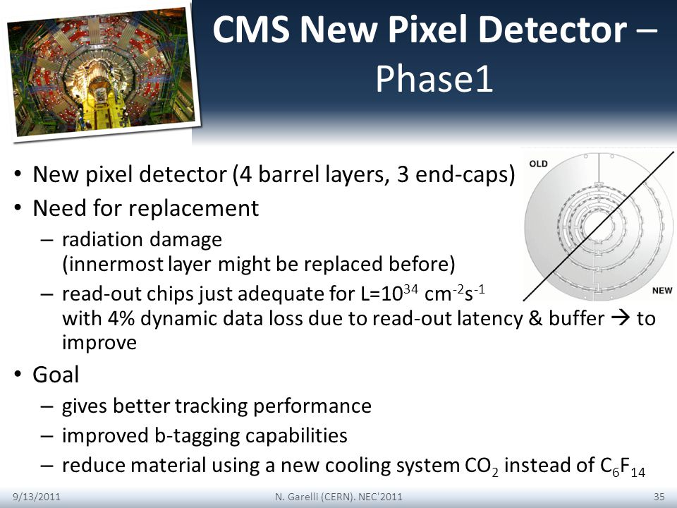 CMS New Pixel Detector – Phase1 New pixel detector (4 barrel layers, 3 end-caps) Need for replacement – radiation damage (innermost layer might be replaced before) – read-out chips just adequate for L=10 34 cm -2 s -1 with 4% dynamic data loss due to read-out latency & buffer to improve Goal – gives better tracking performance – improved b-tagging capabilities – reduce material using a new cooling system CO 2 instead of C 6 F 14 9/13/2011N.