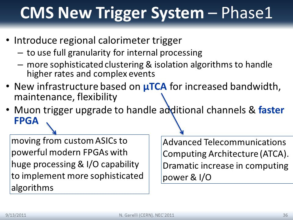 CMS New Trigger System – Phase1 Introduce regional calorimeter trigger – to use full granularity for internal processing – more sophisticated clustering & isolation algorithms to handle higher rates and complex events New infrastructure based on μTCA for increased bandwidth, maintenance, flexibility Muon trigger upgrade to handle additional channels & faster FPGA 9/13/2011N.