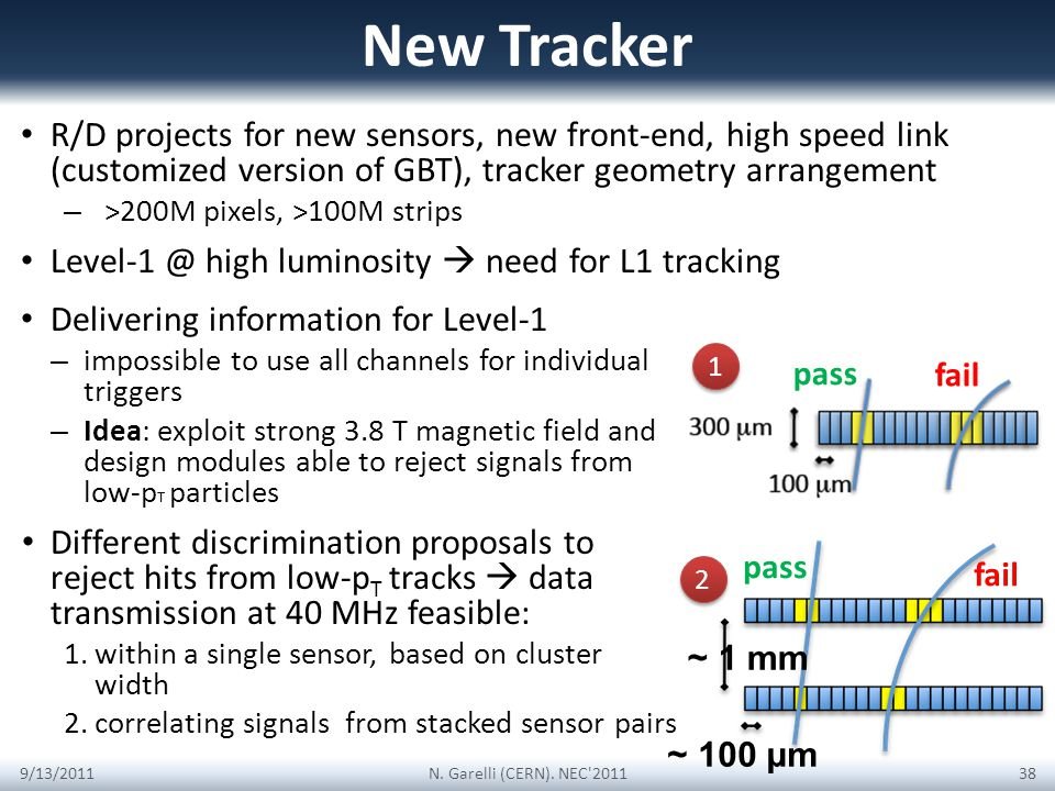 New Tracker R/D projects for new sensors, new front-end, high speed link (customized version of GBT), tracker geometry arrangement – >200M pixels, >100M strips Level-1 @ high luminosity need for L1 tracking 9/13/2011 38 N.