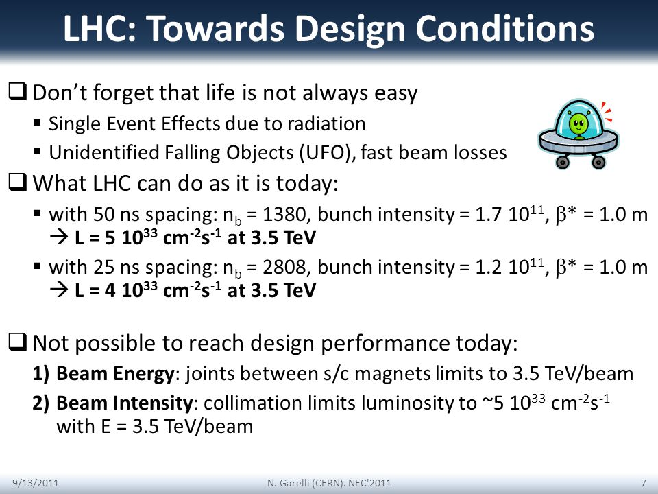 LHC: Towards Design Conditions Dont forget that life is not always easy Single Event Effects due to radiation Unidentified Falling Objects (UFO), fast beam losses What LHC can do as it is today: with 50 ns spacing: n b = 1380, bunch intensity = 1.7 10 11, * = 1.0 m L = 5 10 33 cm -2 s -1 at 3.5 TeV with 25 ns spacing: n b = 2808, bunch intensity = 1.2 10 11, * = 1.0 m L = 4 10 33 cm -2 s -1 at 3.5 TeV Not possible to reach design performance today: 1)Beam Energy: joints between s/c magnets limits to 3.5 TeV/beam 2)Beam Intensity: collimation limits luminosity to ~5 10 33 cm -2 s -1 with E = 3.5 TeV/beam 9/13/2011N.