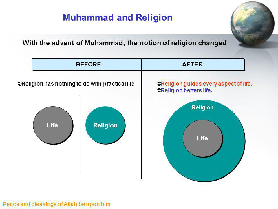 Peace and blessings of Allah be upon him Muhammad and Religion Life Religion Religion has nothing to do with practical life Religion guides every aspect of life.
