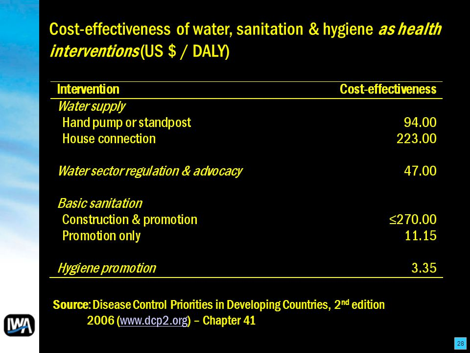 28 Cost-effectiveness of water, sanitation & hygiene as health interventions (US $ / DALY) Source: Disease Control Priorities in Developing Countries, 2 nd edition 2006 (www.dcp2.org) – Chapter 41www.dcp2.org
