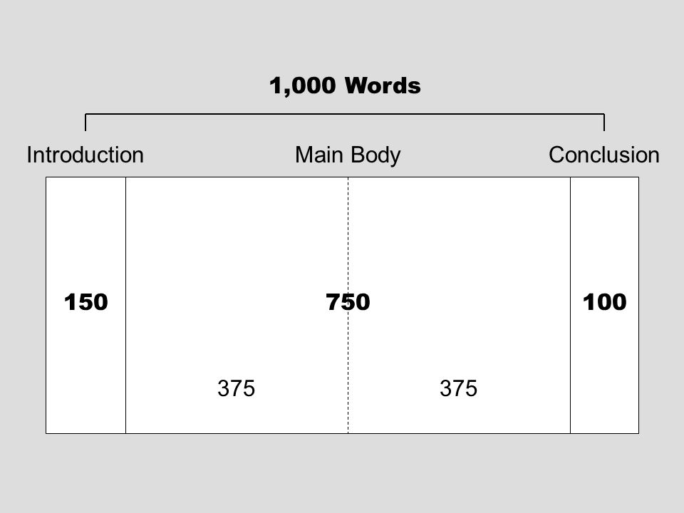 150750100 375 IntroductionMain BodyConclusion 1,000 Words
