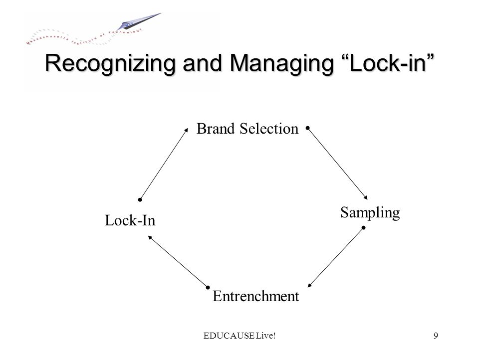 EDUCAUSE Live!9 Recognizing and Managing Lock-in Brand Selection Sampling Entrenchment Lock-In