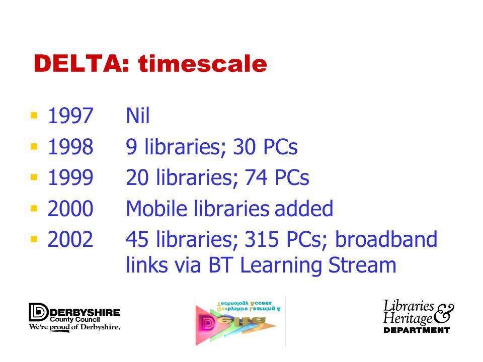 DELTA: timescale 1997Nil 19989 libraries; 30 PCs 199920 libraries; 74 PCs 2000Mobile libraries added 200245 libraries; 315 PCs; broadband links via BT Learning Stream