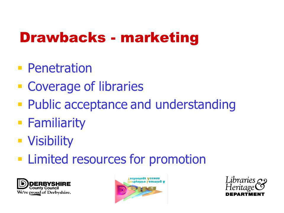 Drawbacks - marketing Penetration Coverage of libraries Public acceptance and understanding Familiarity Visibility Limited resources for promotion