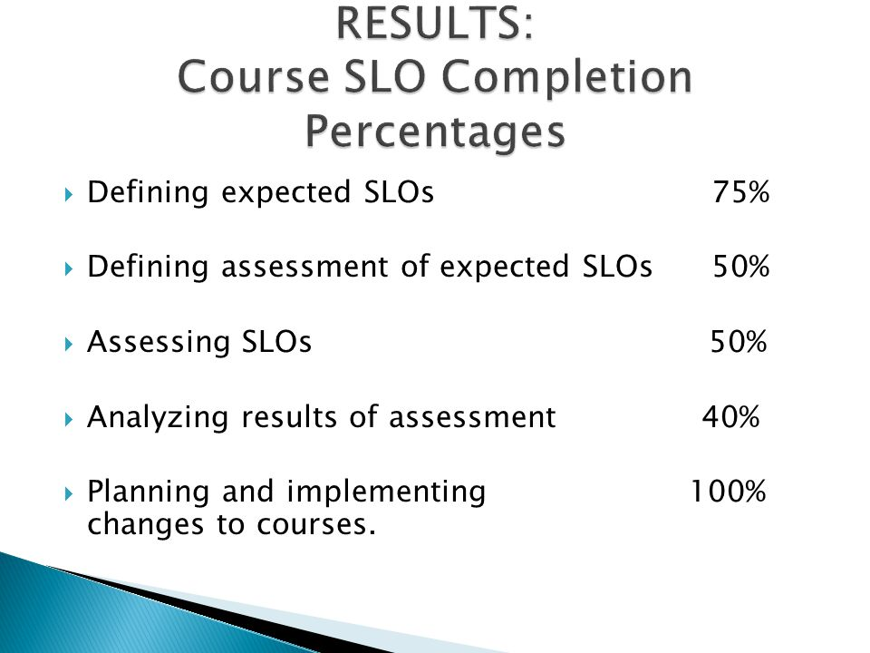 Defining expected SLOs 75% Defining assessment of expected SLOs 50% Assessing SLOs 50% Analyzing results of assessment 40% Planning and implementing 100% changes to courses.