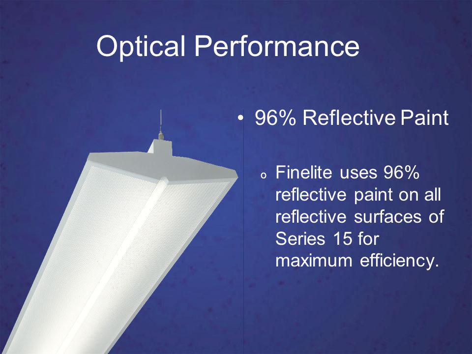 Optical Performance 96% Reflective Paint o Finelite uses 96% reflective paint on all reflective surfaces of Series 15 for maximum efficiency.