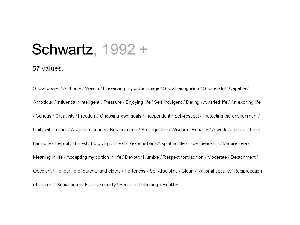 Schwartz, 1992 + 57 values.