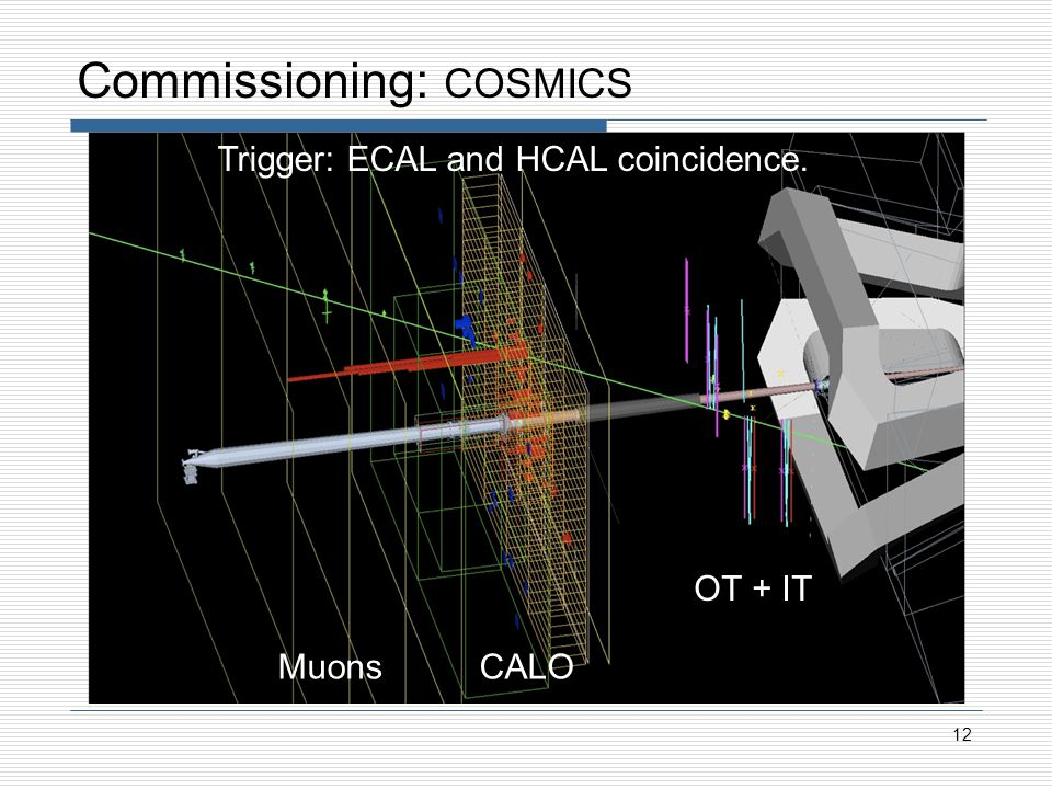 Commissioning: COSMICS 12 Trigger: ECAL and HCAL coincidence. MuonsCALO OT + IT