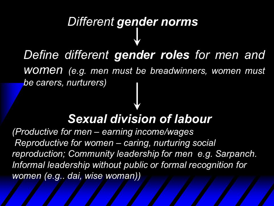 Different gender norms Define different gender roles for men and women (e.g.