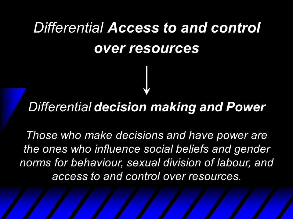 Differential Access to and control over resources Differential decision making and Power Those who make decisions and have power are the ones who influence social beliefs and gender norms for behaviour, sexual division of labour, and access to and control over resources.