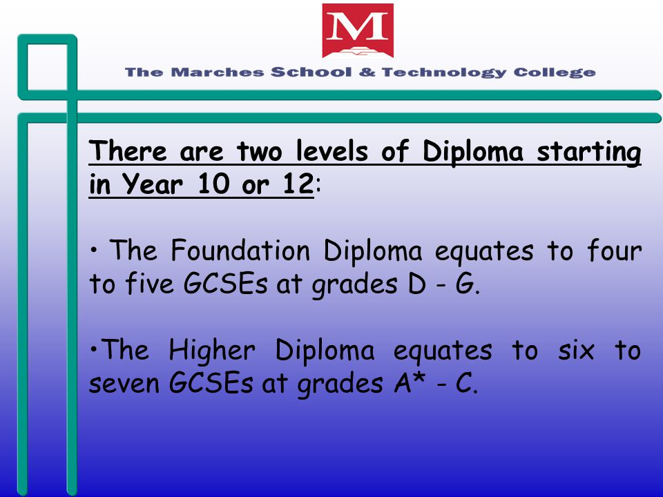There are two levels of Diploma starting in Year 10 or 12: The Foundation Diploma equates to four to five GCSEs at grades D - G.