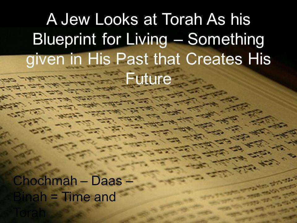 Creating Balance Netzach – Hod – Yesod = Parity Chessed - Gevorah – Tiferes = Charge Chochmah – Daas – Binah = Time and Torah A Jew Looks at Torah As his Blueprint for Living – Something given in His Past that Creates His Future