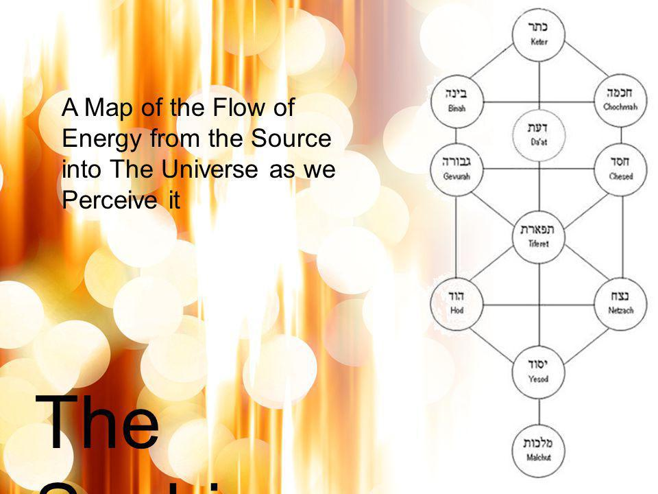 The Sephiros A Map of the Flow of Energy from the Source into The Universe as we Perceive it