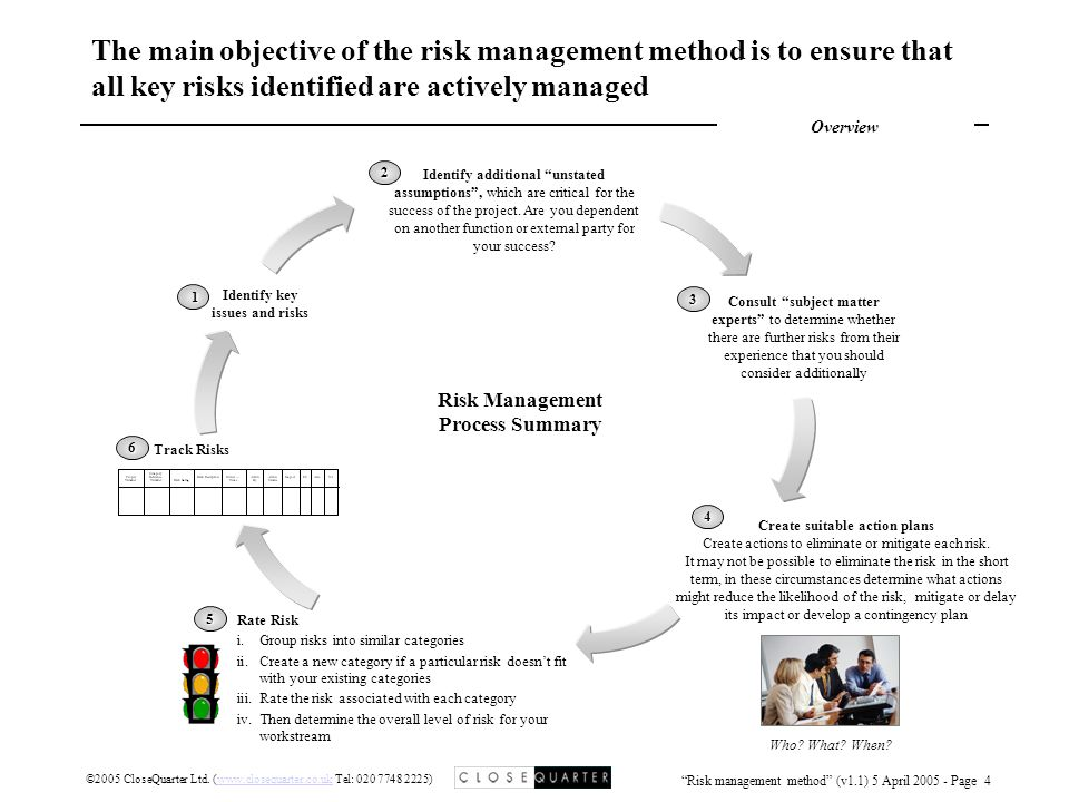 Risk management method (v1.1) 5 April 2005 - Page 4 ©2005 CloseQuarter Ltd.