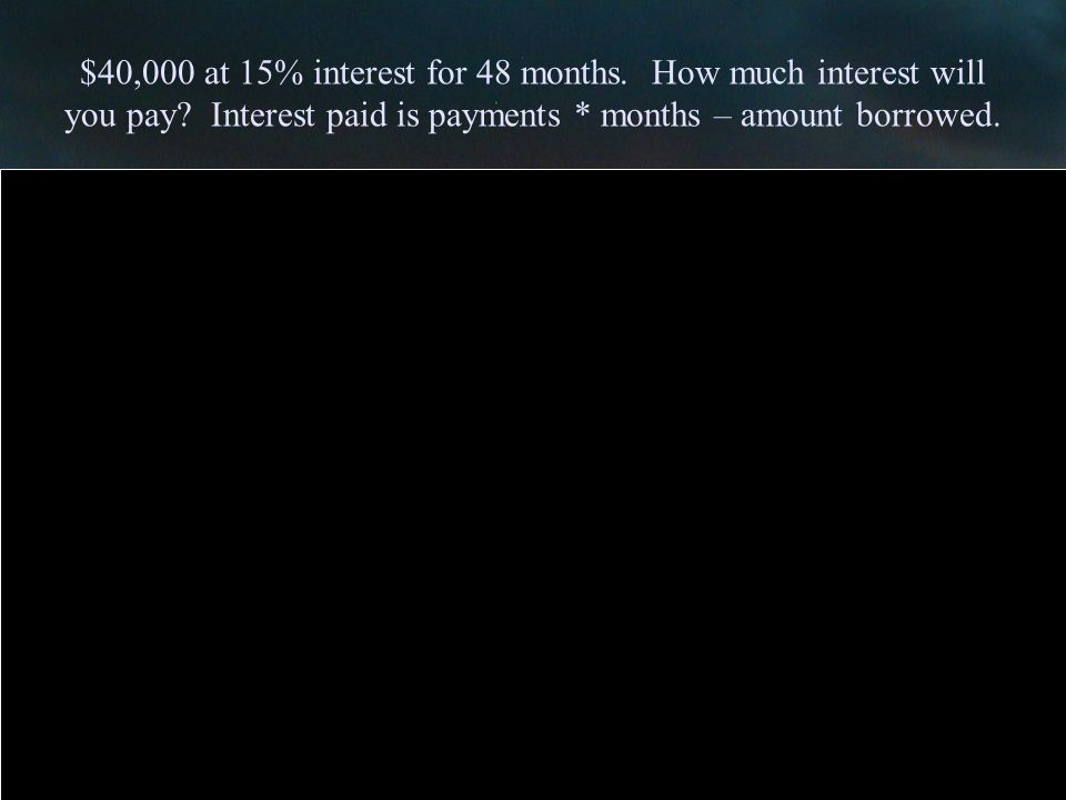 $40,000 at 15% interest for 48 months. How much interest will you pay.
