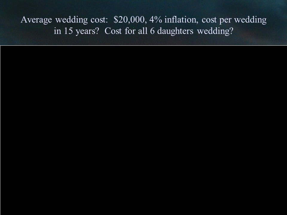 Average wedding cost: $20,000, 4% inflation, cost per wedding in 15 years.