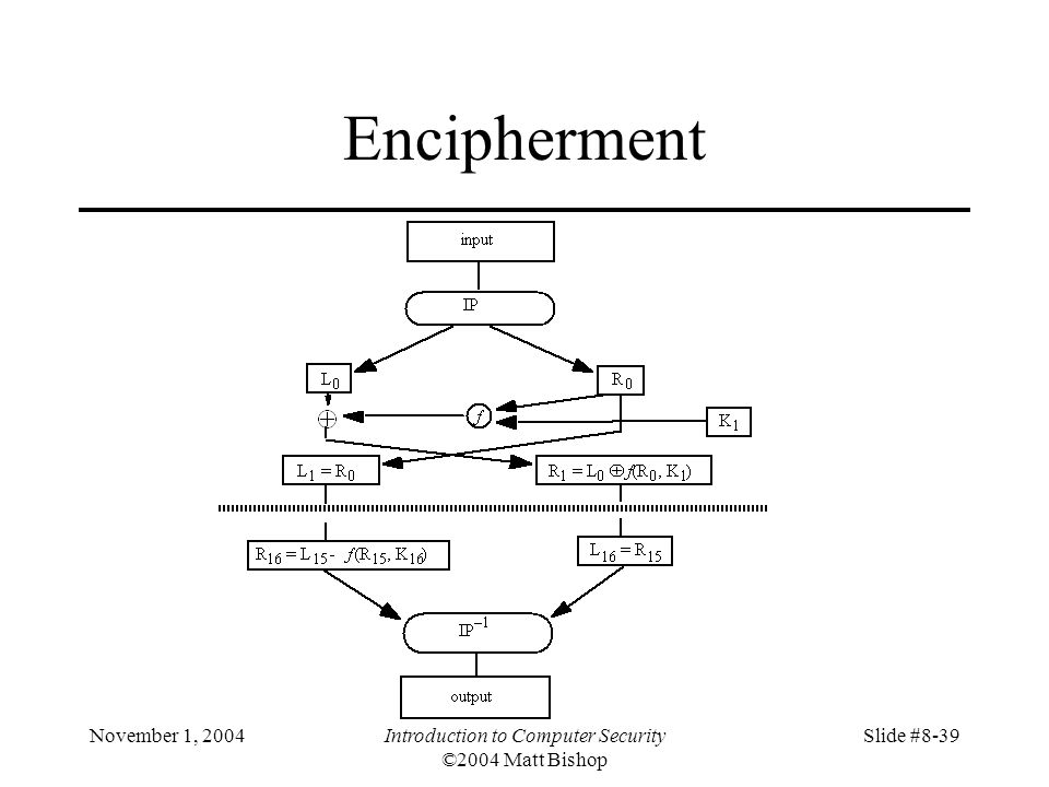 November 1, 2004Introduction to Computer Security ©2004 Matt Bishop Slide #8-39 Encipherment
