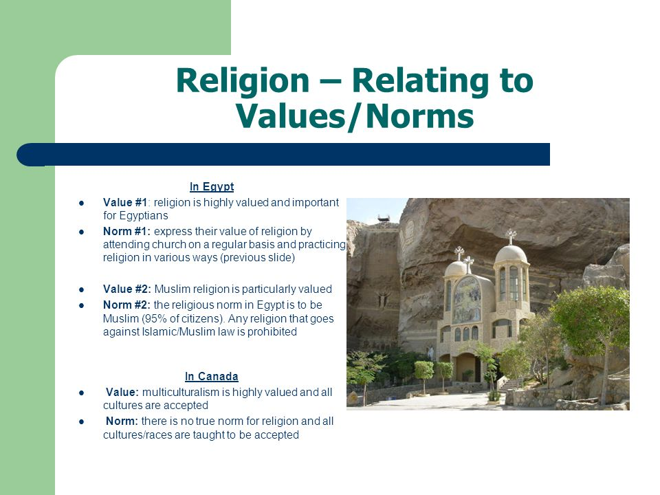 Religion – Relating to Values/Norms In Egypt Value #1: religion is highly valued and important for Egyptians Norm #1: express their value of religion by attending church on a regular basis and practicing religion in various ways (previous slide) Value #2: Muslim religion is particularly valued Norm #2: the religious norm in Egypt is to be Muslim (95% of citizens).
