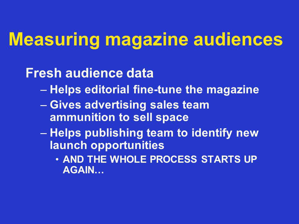 Measuring magazine audiences Fresh audience data –Helps editorial fine-tune the magazine –Gives advertising sales team ammunition to sell space –Helps publishing team to identify new launch opportunities AND THE WHOLE PROCESS STARTS UP AGAIN…