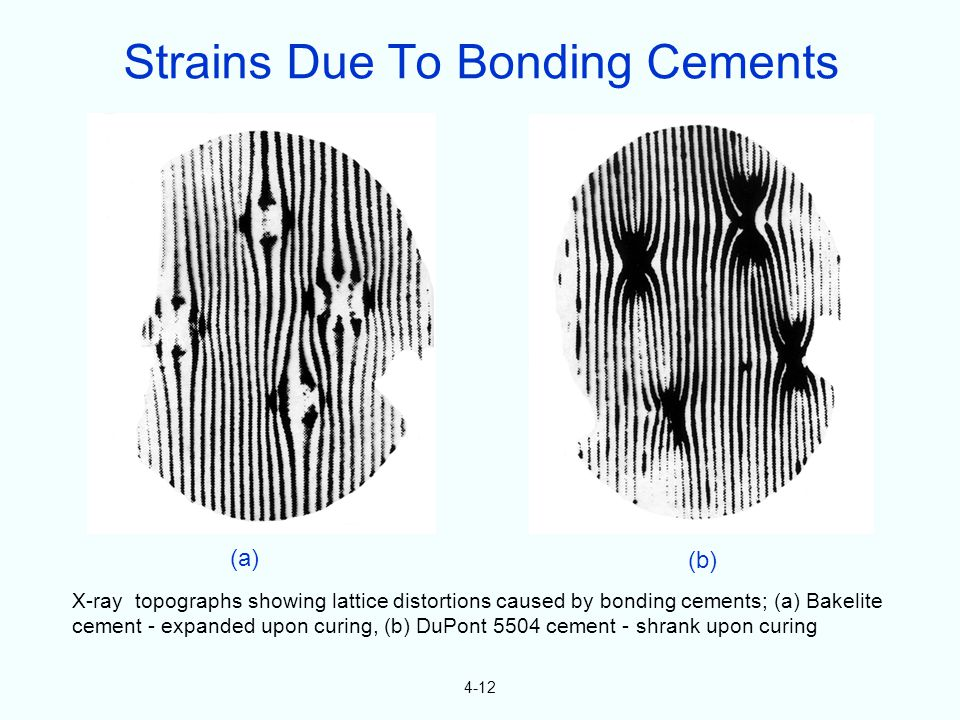 4-12 X-ray topographs showing lattice distortions caused by bonding cements; (a) Bakelite cement - expanded upon curing, (b) DuPont 5504 cement - shrank upon curing (a) (b) Strains Due To Bonding Cements