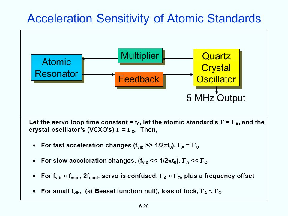 6-20 Let the servo loop time constant = t 0, let the atomic standard s = A, and the crystal oscillators (VCXO s) = O.