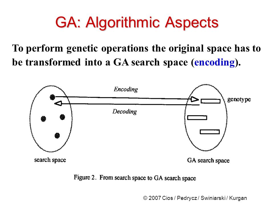 © 2007 Cios / Pedrycz / Swiniarski / Kurgan To perform genetic operations the original space has to be transformed into a GA search space (encoding).