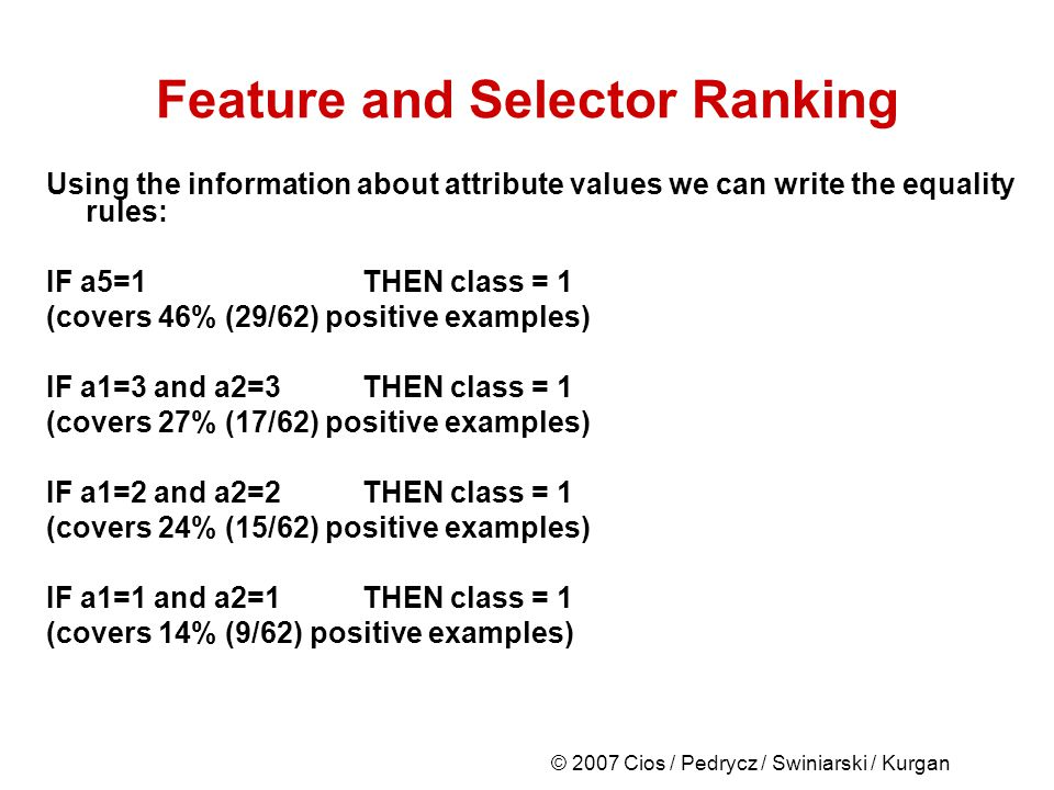 © 2007 Cios / Pedrycz / Swiniarski / Kurgan Feature and Selector Ranking Using the information about attribute values we can write the equality rules: IF a5=1THEN class = 1 (covers 46% (29/62) positive examples) IF a1=3 and a2=3THEN class = 1 (covers 27% (17/62) positive examples) IF a1=2 and a2=2THEN class = 1 (covers 24% (15/62) positive examples) IF a1=1 and a2=1THEN class = 1 (covers 14% (9/62) positive examples)