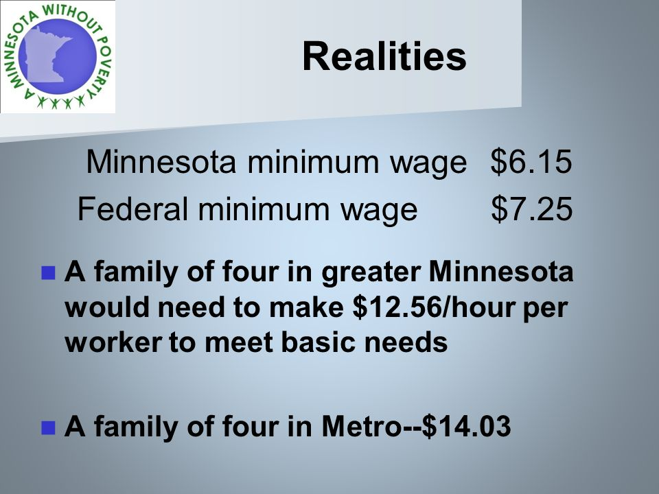 Realities Minnesota minimum wage $6.15 Federal minimum wage $7.25 A family of four in greater Minnesota would need to make $12.56/hour per worker to meet basic needs A family of four in Metro--$14.03