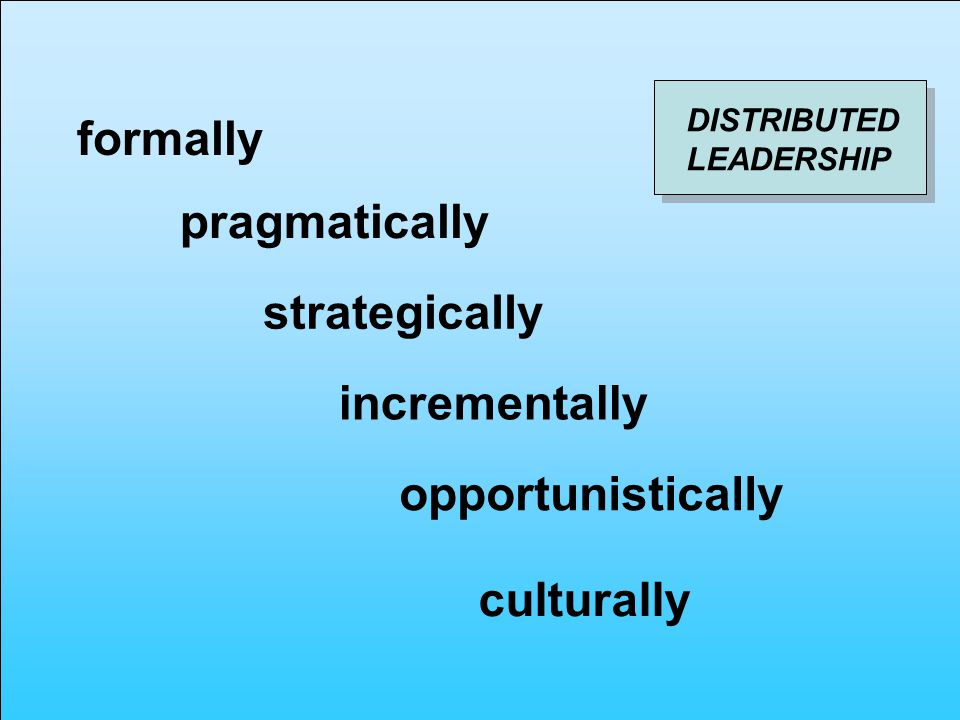formally incrementally strategically opportunistically culturally pragmatically DISTRIBUTED LEADERSHIP