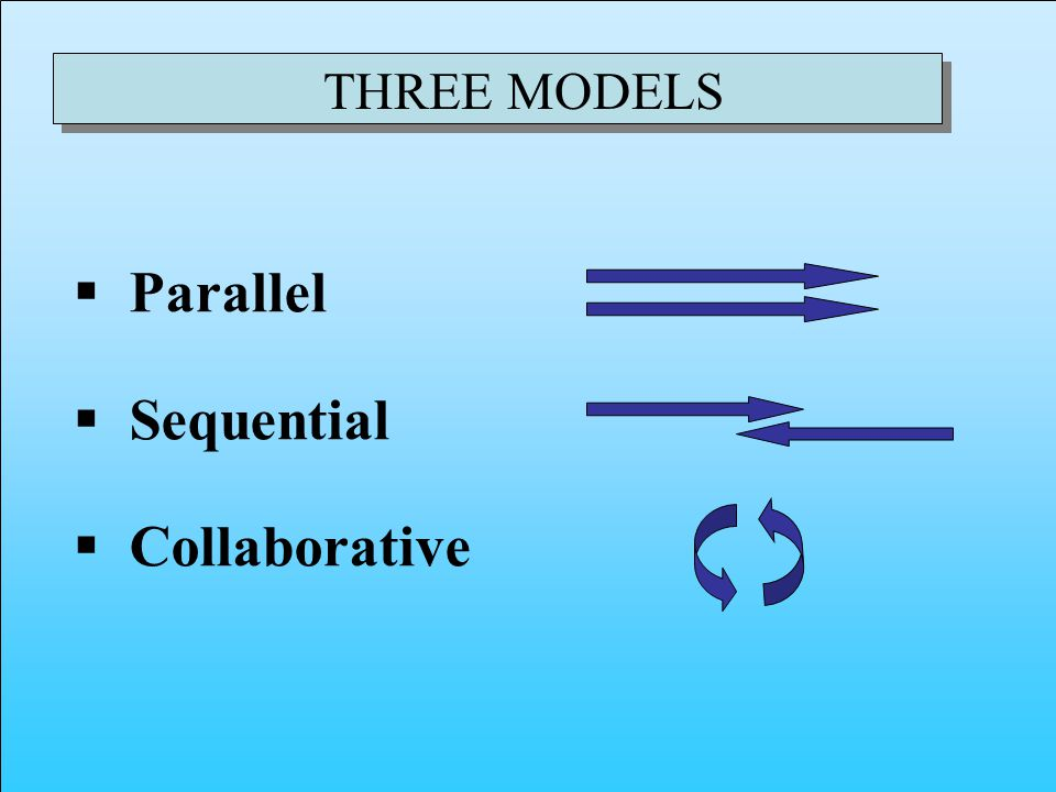 THREE MODELS Parallel Sequential Collaborative