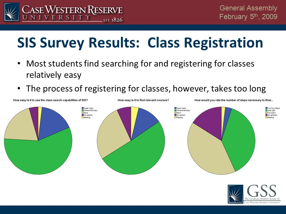General Assembly February 5 th, 2009 SIS Survey Results: Class Registration Most students find searching for and registering for classes relatively easy The process of registering for classes, however, takes too long