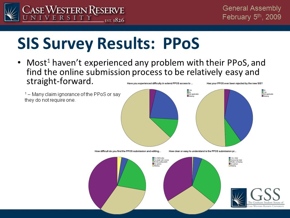 General Assembly February 5 th, 2009 SIS Survey Results: PPoS Most 1 havent experienced any problem with their PPoS, and find the online submission process to be relatively easy and straight-forward.