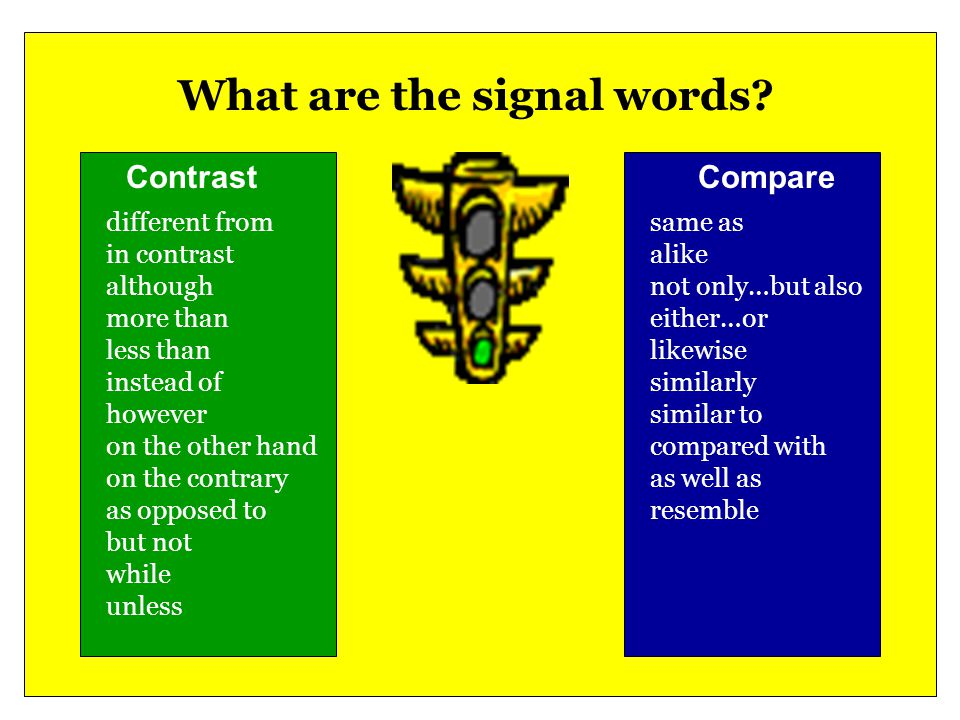 What are the signal words.
