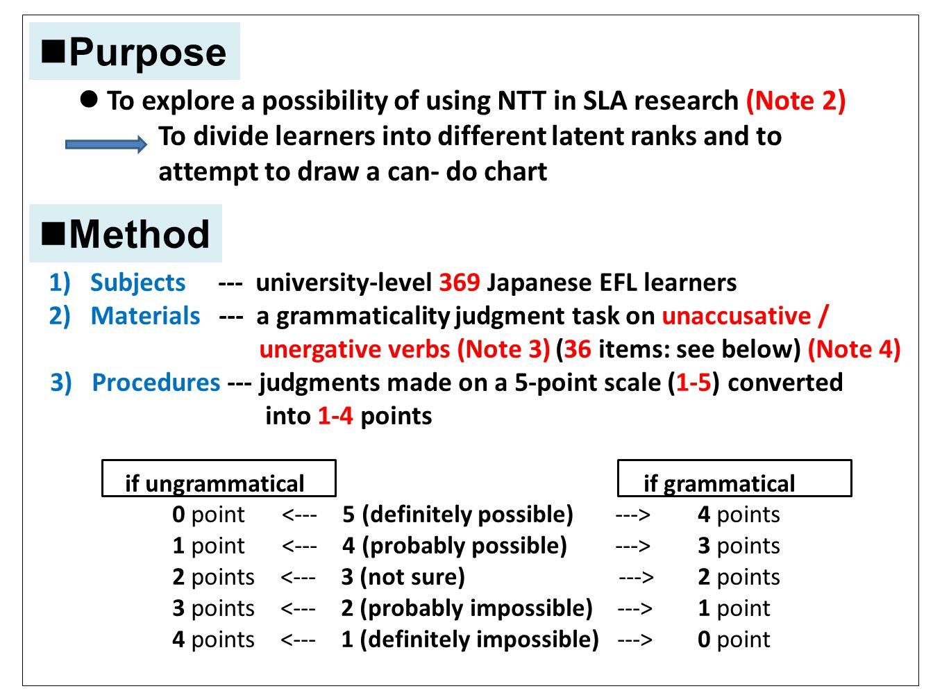 To explore a possibility of using NTT in SLA research (Note 2) To divide learners into different latent ranks and to attempt to draw a can- do chart 1) Subjects --- university-level 369 Japanese EFL learners 2) Materials --- a grammaticality judgment task on unaccusative / unergative verbs (Note 3) (36 items: see below) (Note 4) 3) Procedures --- judgments made on a 5-point scale (1-5) converted into 1-4 points if ungrammatical if grammatical 0 point 4 points 1 point 3 points 2 points 2 points 3 points 1 point 4 points 0 point Method Purpose