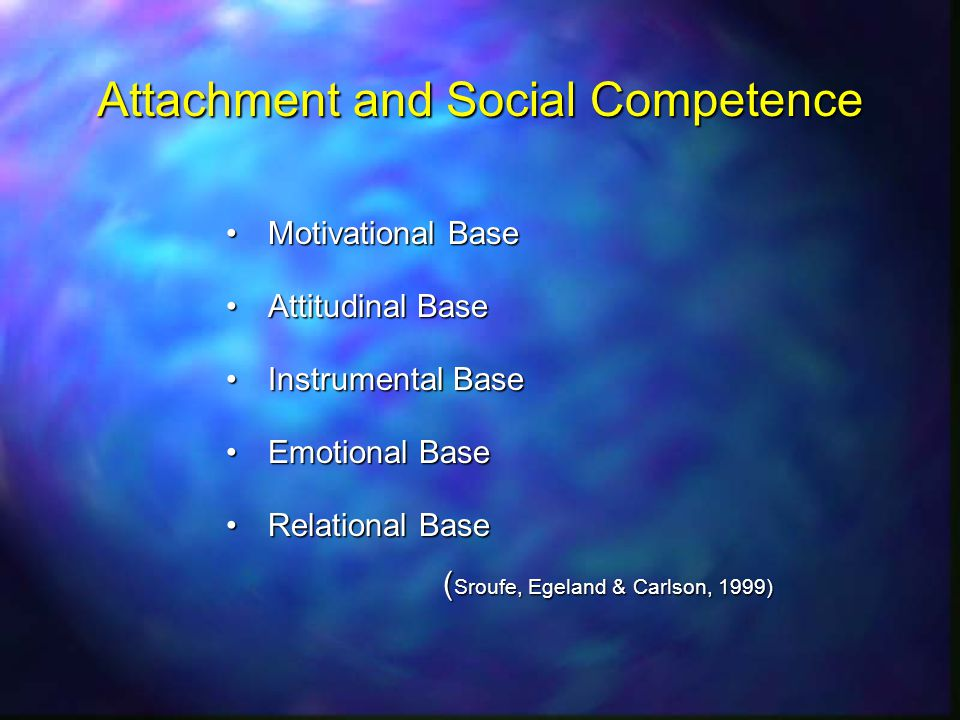 Attachment and Social Competence Motivational BaseMotivational Base Attitudinal BaseAttitudinal Base Instrumental BaseInstrumental Base Emotional BaseEmotional Base Relational BaseRelational Base ( Sroufe, Egeland & Carlson, 1999)