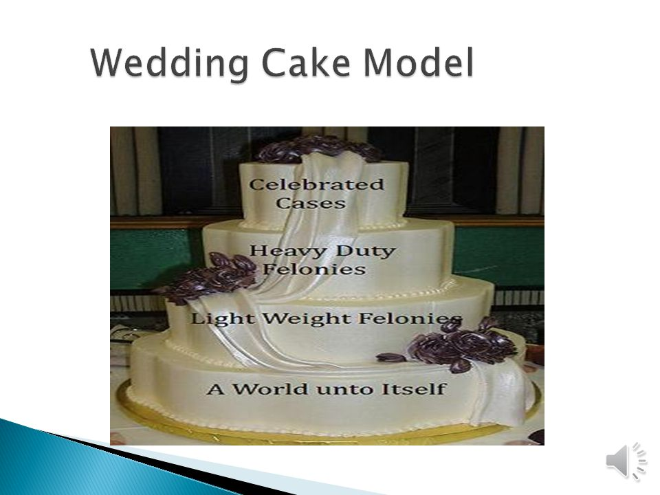 Four layers to the wedding cake Top layer (celebrated cases) Second layer (serious felonies) Third layer (not-so-serious felonies) Fourth layer (misdemeanors) What decides whether a case lands in the 2 nd or 3 rd layer.