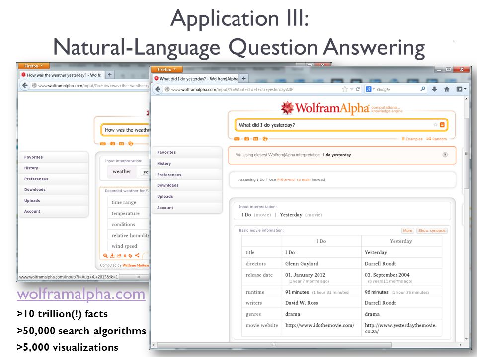 14 Application III: Natural-Language Question Answering wolframalpha.com >10 trillion(!) facts >50,000 search algorithms >5,000 visualizations